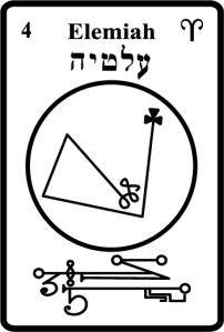 Dictionary of Sigils - Dictionnaire des symboles | Hermetic and